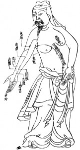 MingAcupunctureChart